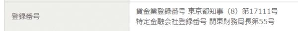 東京スター銀行/スター不動産担保ローン