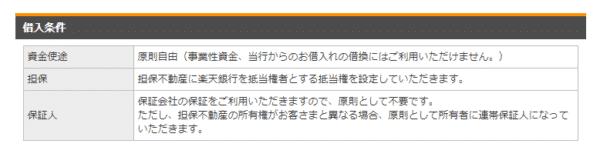 楽天銀行/不動産担保ローン