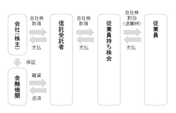 jesop_shikumi