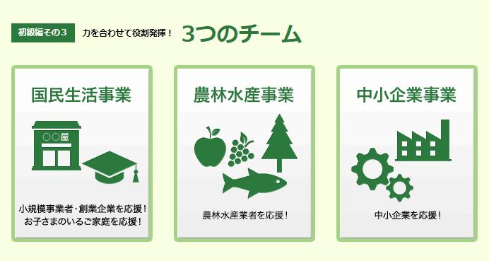日本政策金融公庫の公式サイトによると