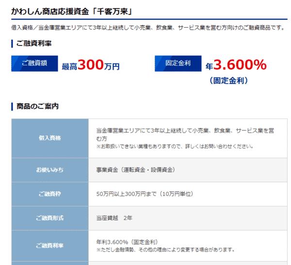 例:川崎信用金庫/かわしん商店応援資金「千客万来」