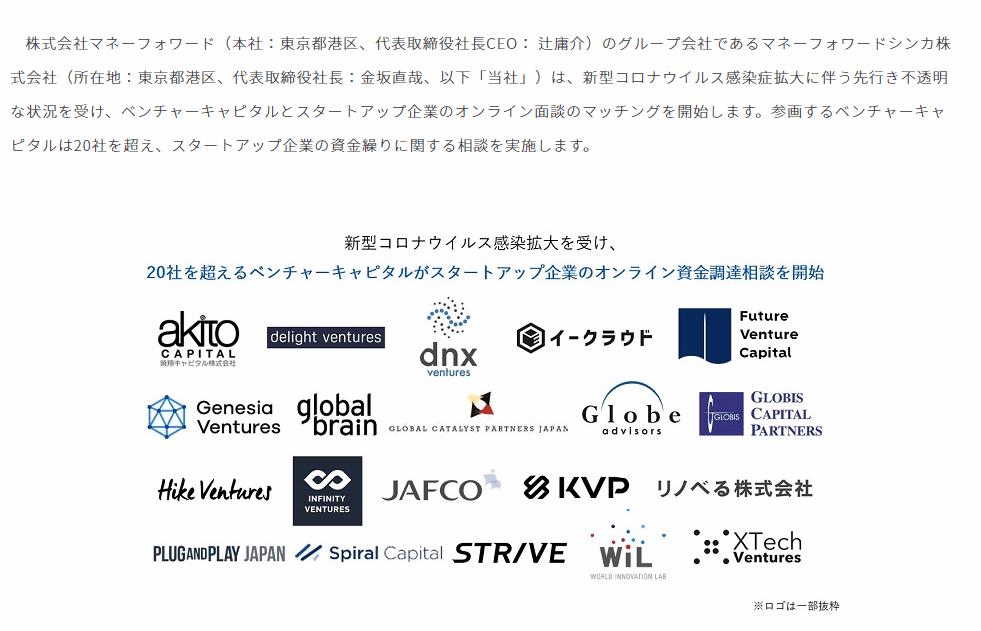 ベンチャーキャピタル/スタートアップ・ベンチャー向け出資