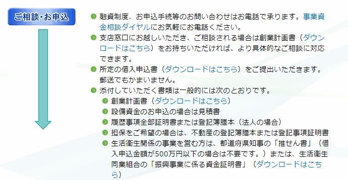 日本政策金融公庫の創業融資の必要書類は