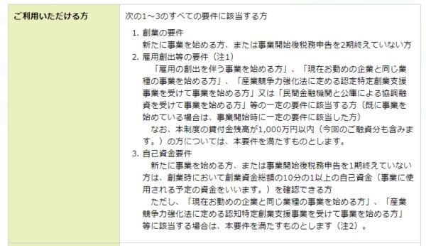 日本政策金融公庫「新創業融資制度」の利用条件